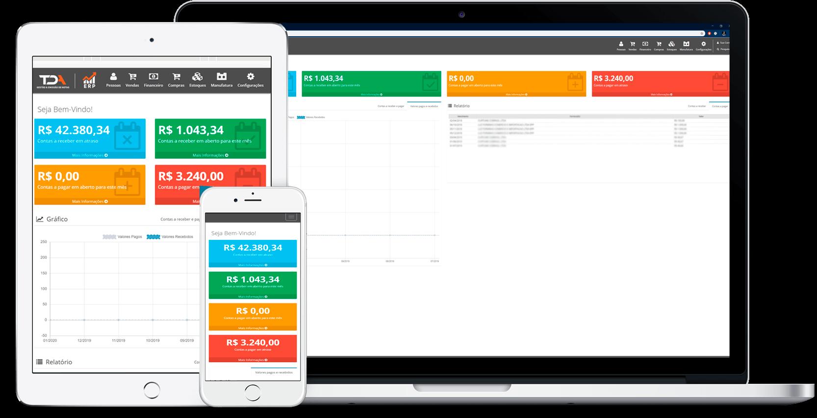 softwares de gestão comercial para pequenas empresas